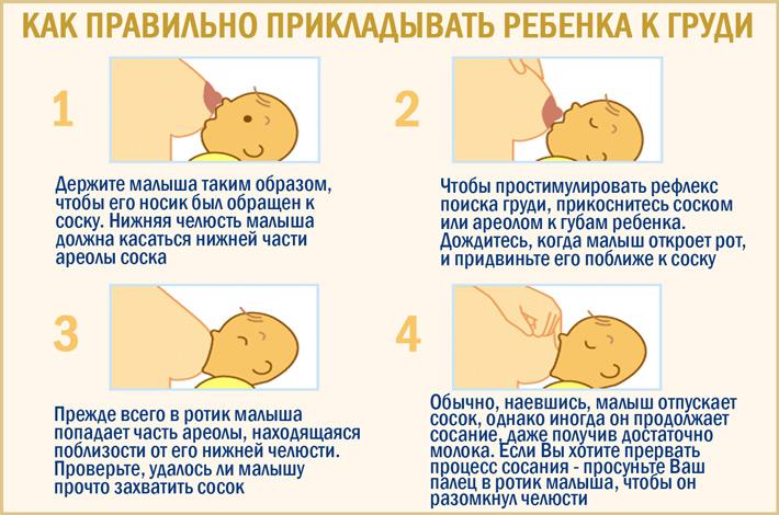 Как правильно приложить ребенка к груди