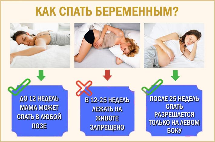 Как спать при беременности: на спине или на боку?