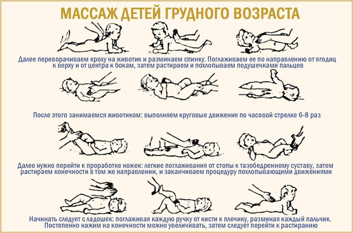Детский массаж ребенку до года