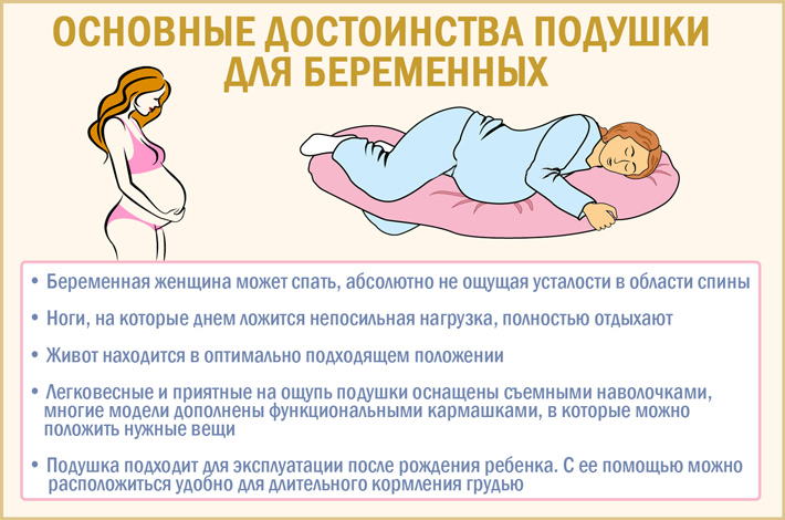 Подушка для сна беременных: преимущества