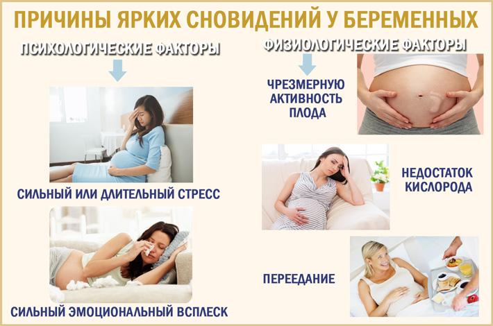 Плохие сны во время беременности