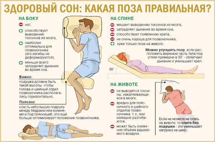 Выбираем идеальную позу для сна