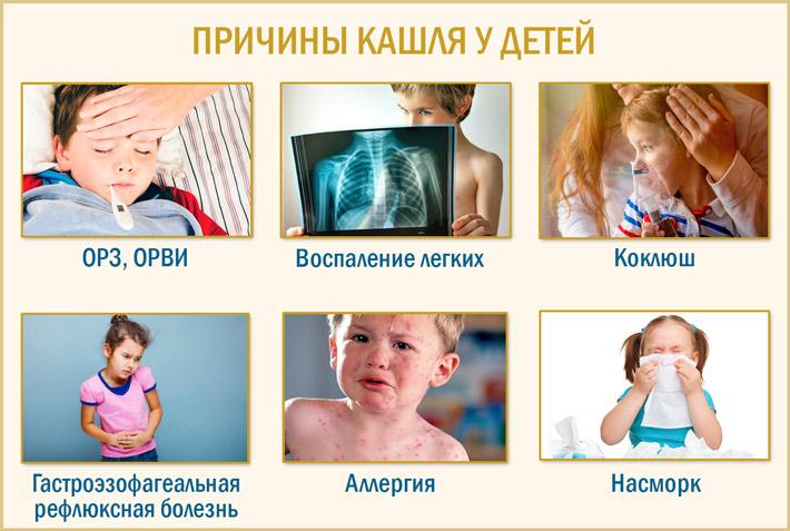 Почему дети кашляют