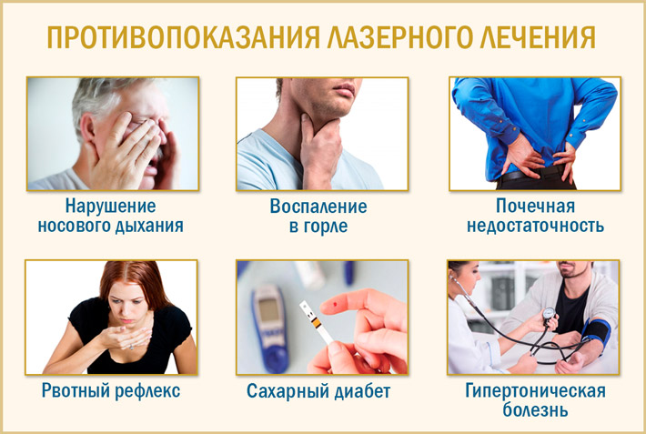 Когда противопоказано лечение