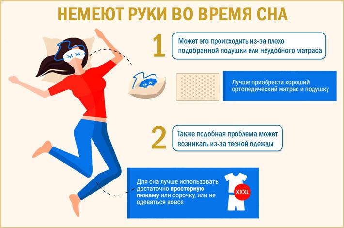 Причины онемения рук после сна