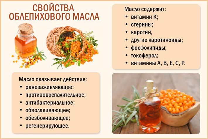 Масло облепихи: свойства