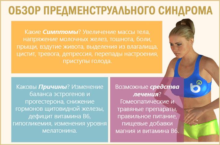 ПМС (предменструальный синдром)