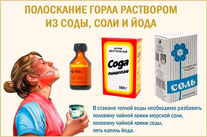 Раствор для полоскания горла