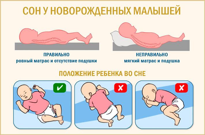 Позы сна ребенка