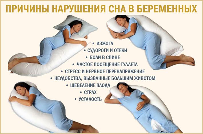 Бессонница во время беременности. Причины