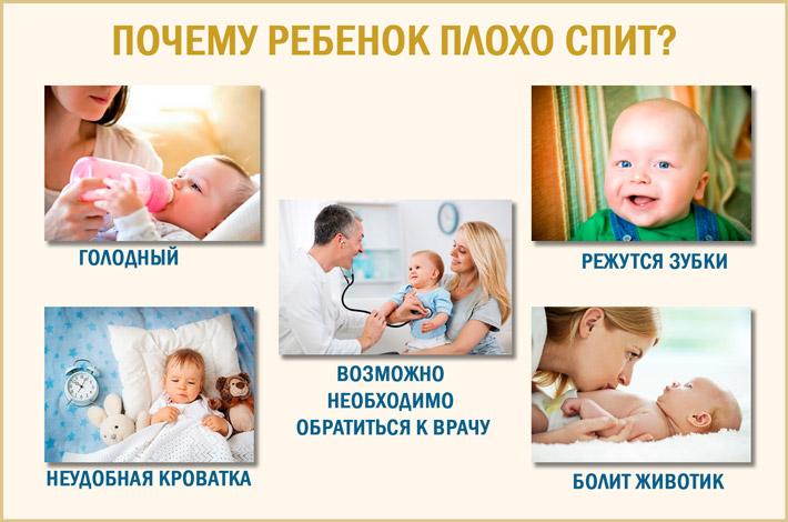 Плохой сон у малыша: причины