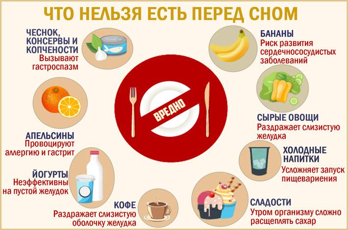 Что не следует есть на ночь