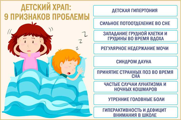 Детский храп: причины храпа