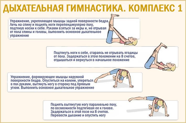 Комплекс упражнений дыхательной гимнастики