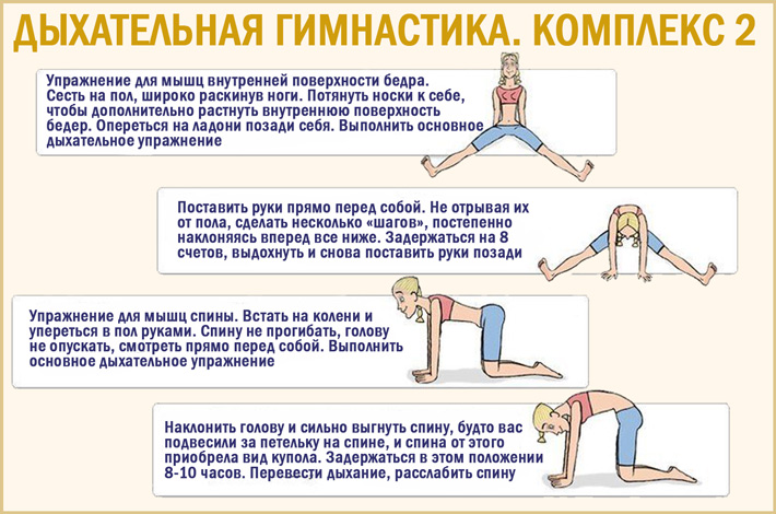 Комплекс упражнений дыхательной гимнастики для сна