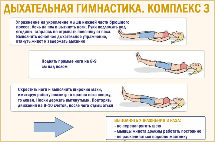 Дыхательная гимнастика комплекс упражнений