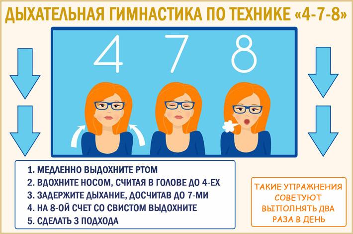 Дыхательная техника 4/7/8 для снятия напряжения и стресса