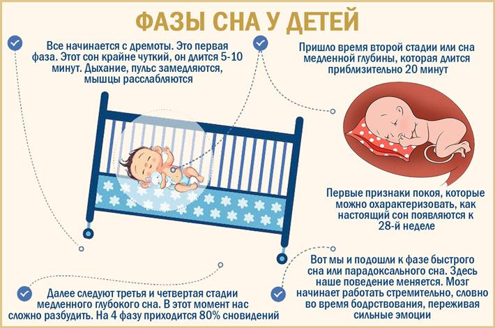 Нормы сна детей до года