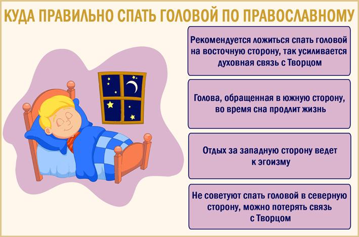 В какую сторону спать головой правильно?