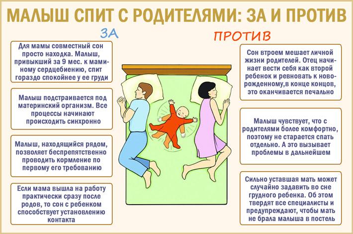 Сон в родительской кровати: за и против