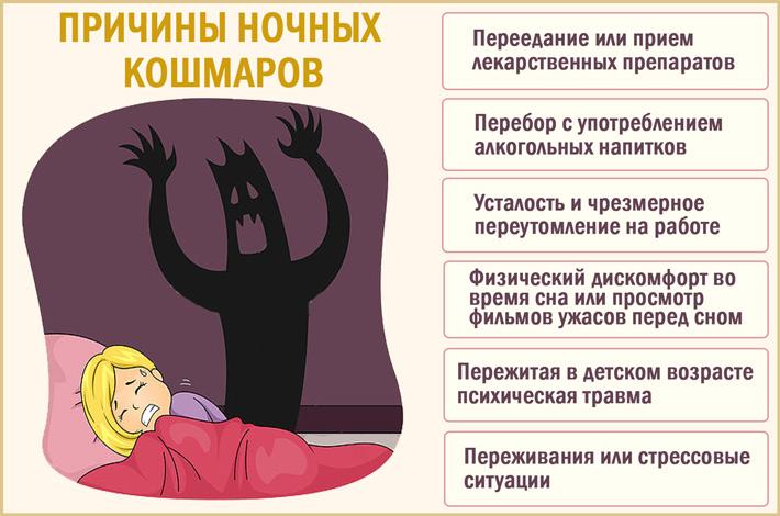 Ночные кошмары: причины