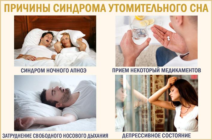 Синдром утомительного сна : причины