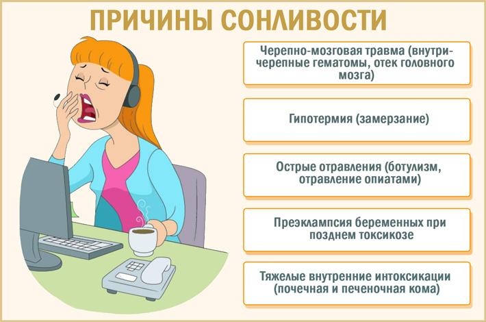 Сонливость: причины