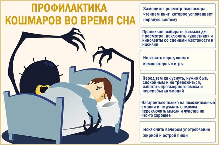 Ночные кошмары: профилактика
