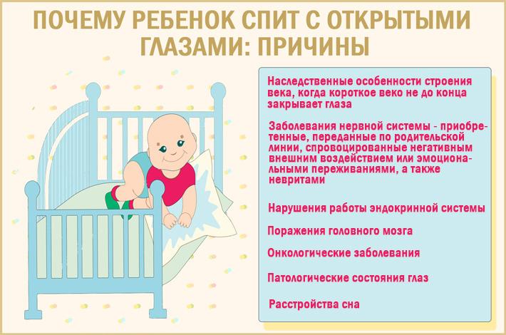 Ребенок спит с приоткрытыми глазами: причины