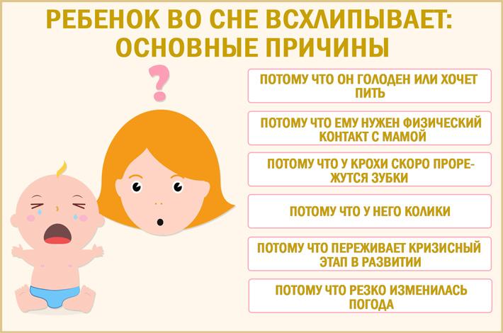 Причины детского всхлипывания во сне