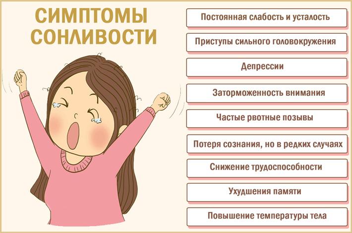 Сонливость: симптомы