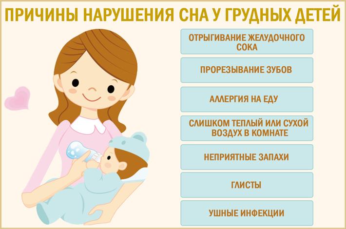 Нарушения сна у ребенка до года