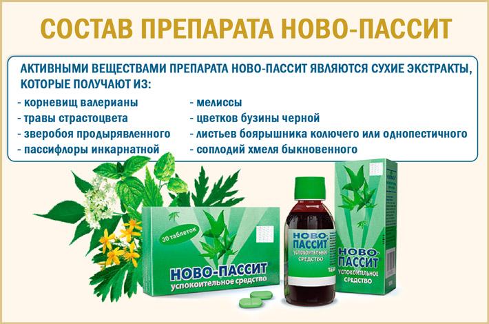 Состав препарата Ново-Пассит