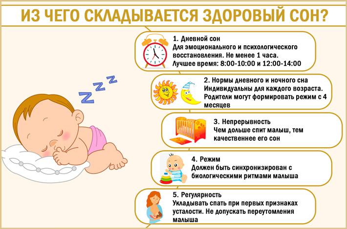 Из чего складывается здоровый сон?