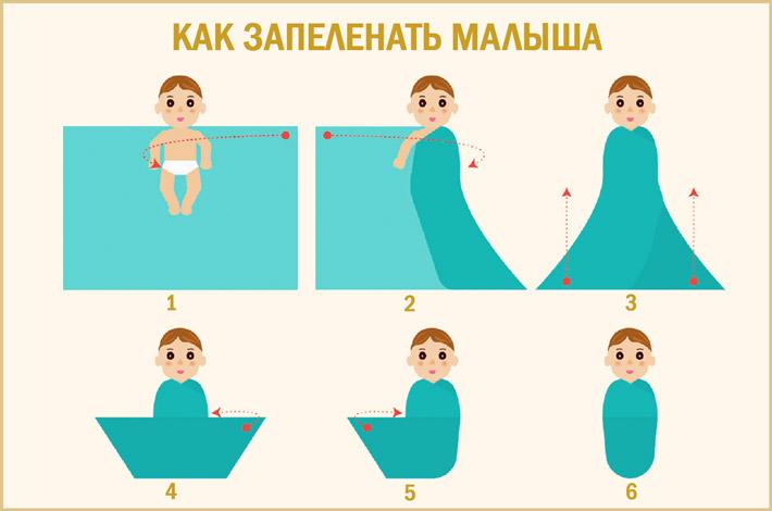Как укутать малыша