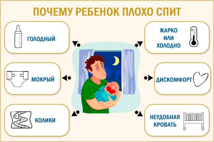 Причины просыпания ночью