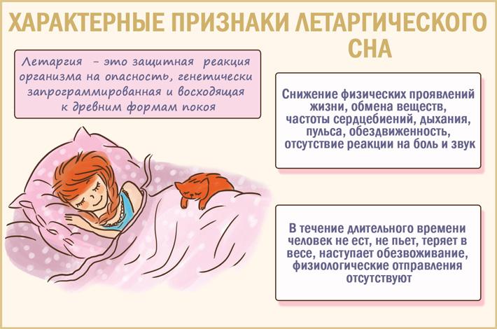 Как распознают летаргический сон?
