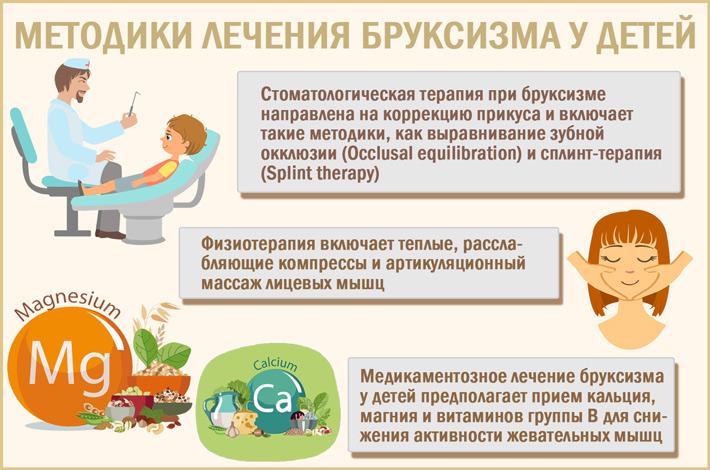 Бруксизм у детей и его лечение