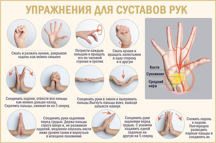 Упражнения при болях в суставах рук
