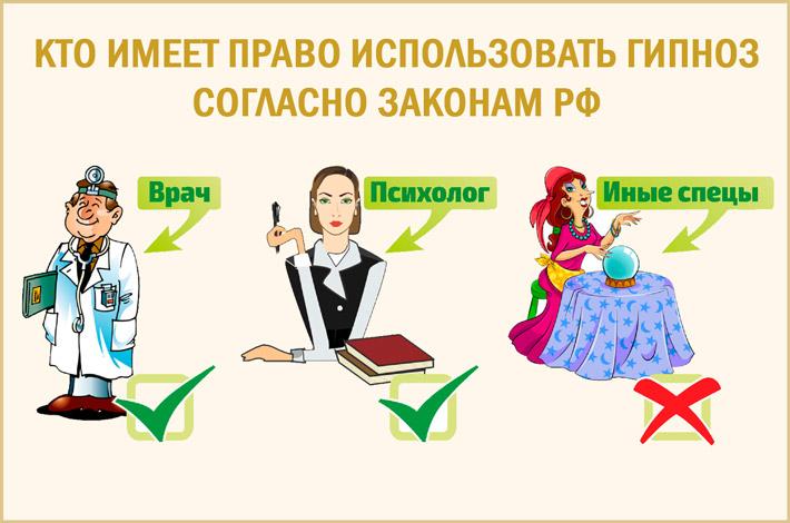 Кто имеет право использовать гипноз согласно законам РФ