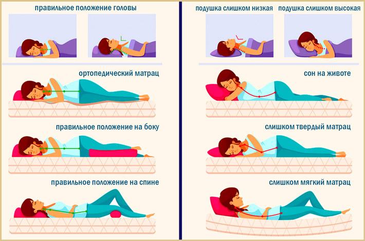 Сон в правильной позе