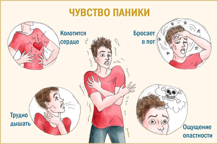 утренние панические атаки после сна