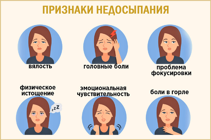 Симптомы недосыпа
