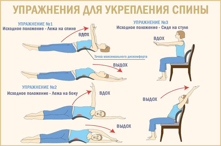 Комплекс упражнений для мышц спины