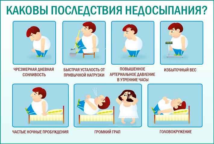 Недосыпание: опасности и последствия