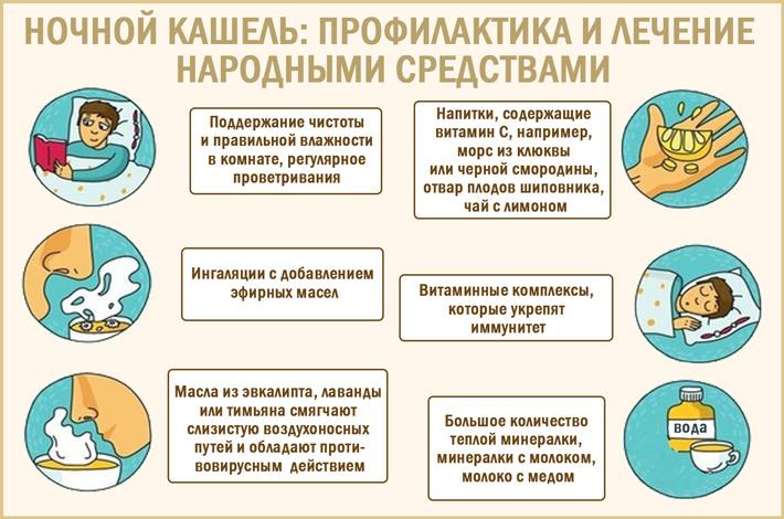 Профилактика и лечение ночного кашля у взрослых
