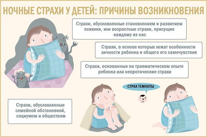 Ночные страхи у ребенка