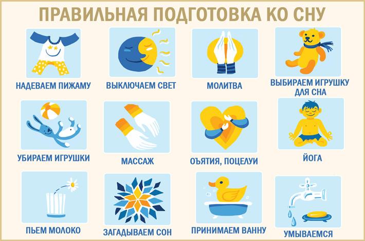 Подготовка ко сну: рекомендации для мам