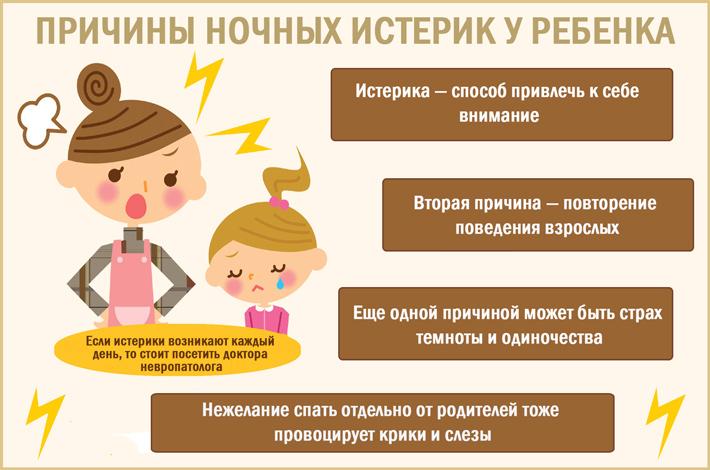 Причины ночных истерик у ребенка