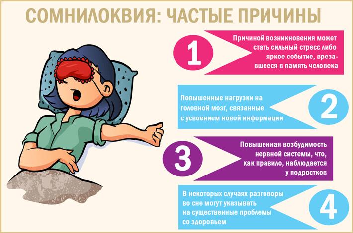 Почему человек начинает разговаривать во время сна?